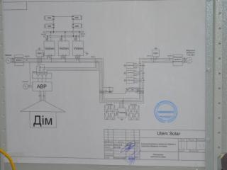 Проект автономного питания - UTEM SOLAR