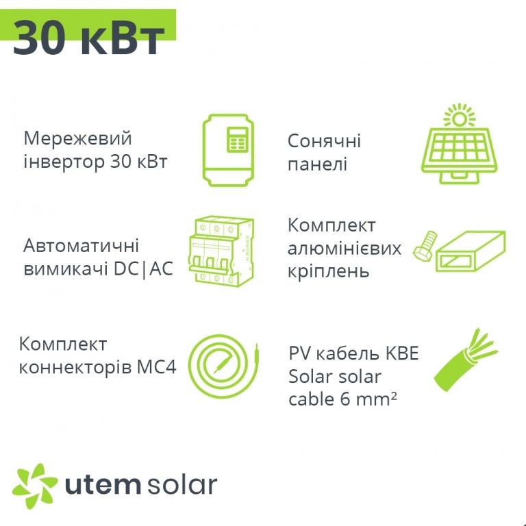 Комплект сонячних батарей для Зеленого тарифу 30 кВт БЮДЖЕТ