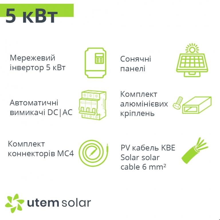 Комплект сонячних батарей для Зеленого тарифу 20 кВт ОПТИМАЛЬНИЙ